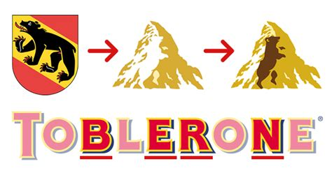 16 Secret Messages Hidden In Famous Logos You Probably